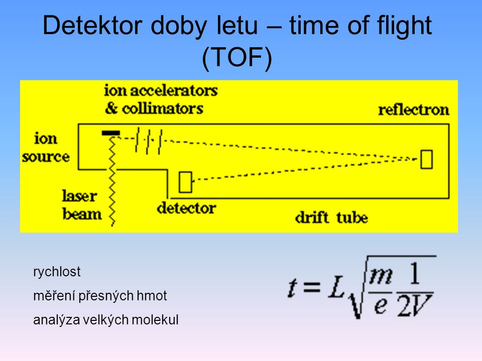 Detektor doby letu – time of flight (TOF)