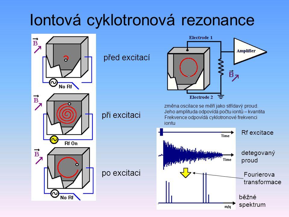 Iontová cyklotronová rezonance