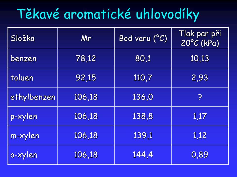 Těkavé aromatické uhlovodíky
