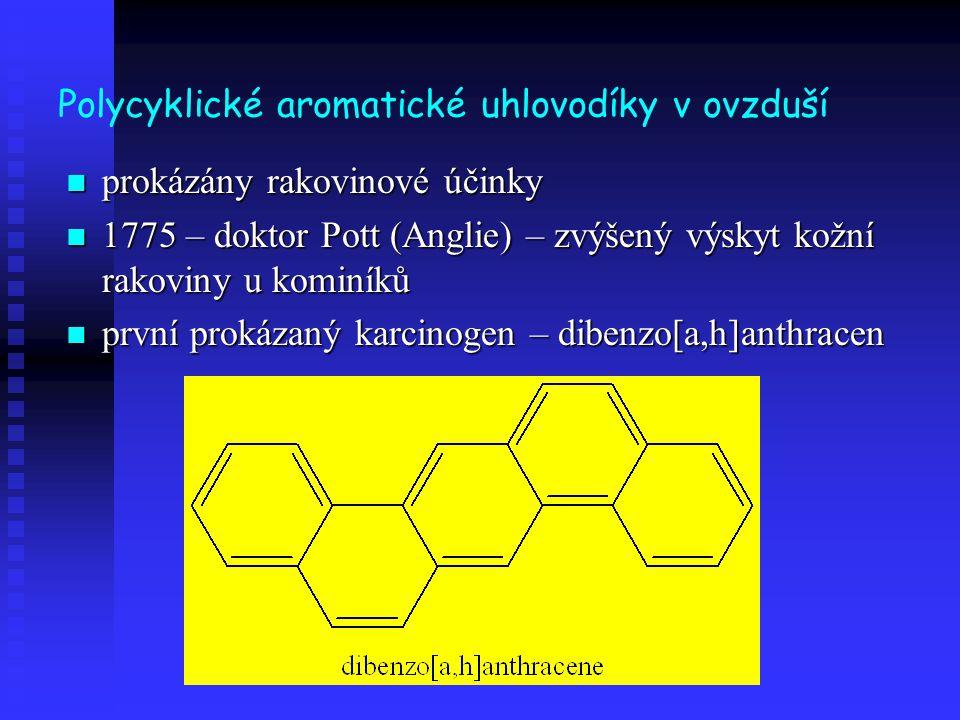 Polycyklické aromatické uhlovodíky v ovzduší