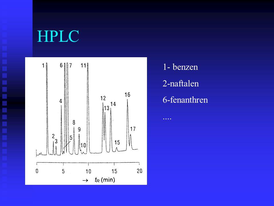 HPLC 1- benzen 2-naftalen 6-fenanthren ....