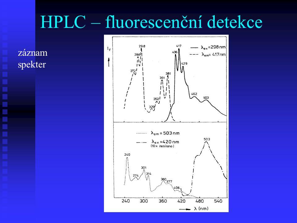 HPLC – fluorescenční detekce