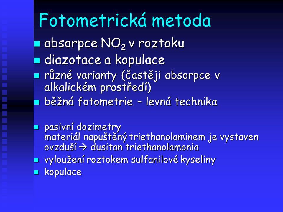 Fotometrická metoda absorpce NO2 v roztoku diazotace a kopulace