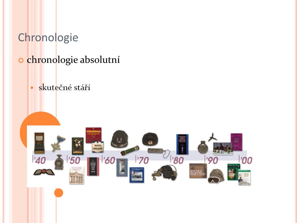 Chronologie chronologie absolutní skutečné stáří