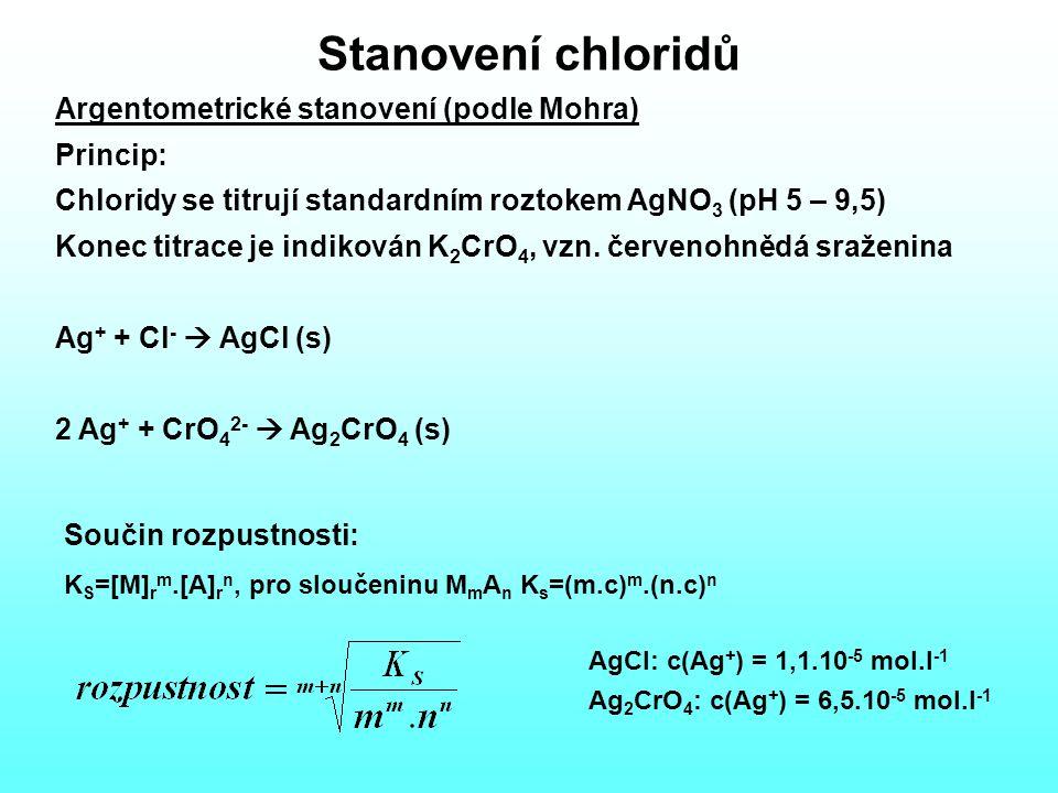 Stanovení chloridů Argentometrické stanovení (podle Mohra) Princip: