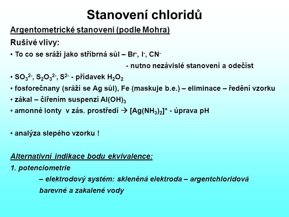 Stanovení chloridů Argentometrické stanovení (podle Mohra)