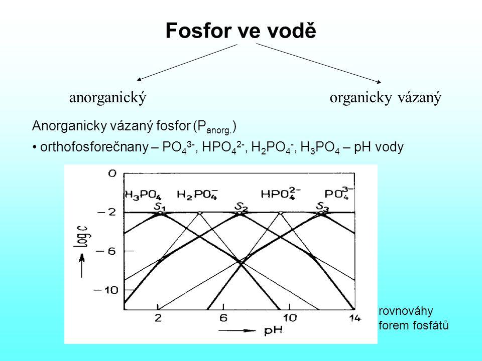 Fosfor ve vodě anorganický organicky vázaný