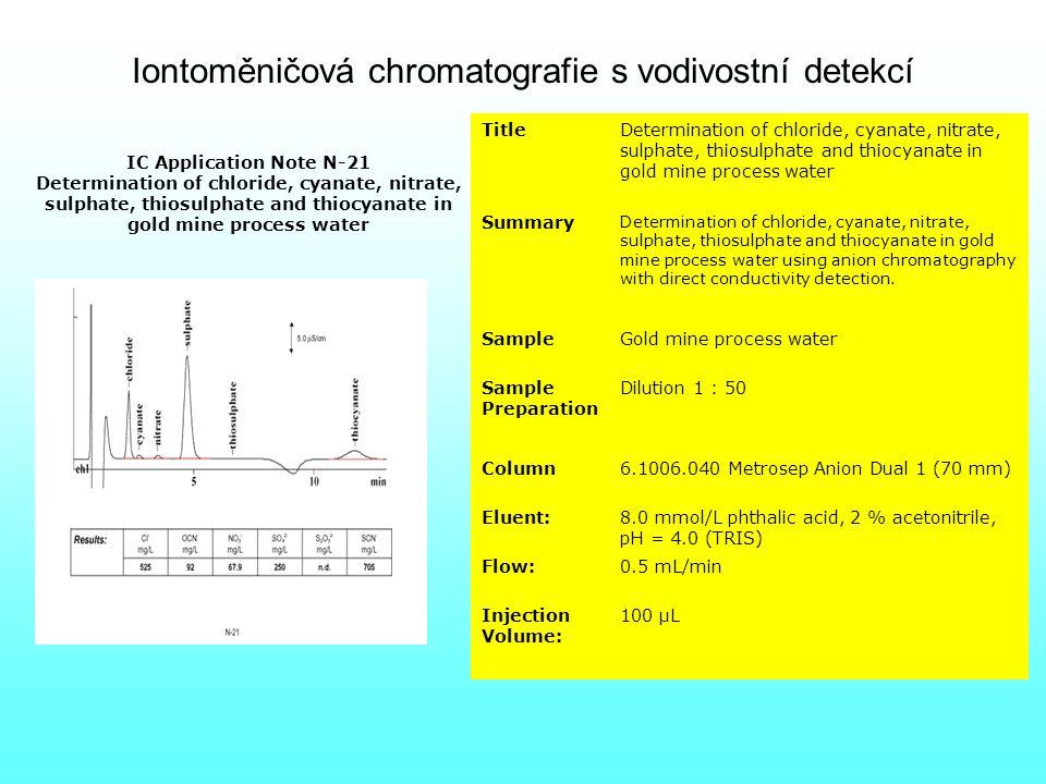 Iontoměničová chromatografie s vodivostní detekcí