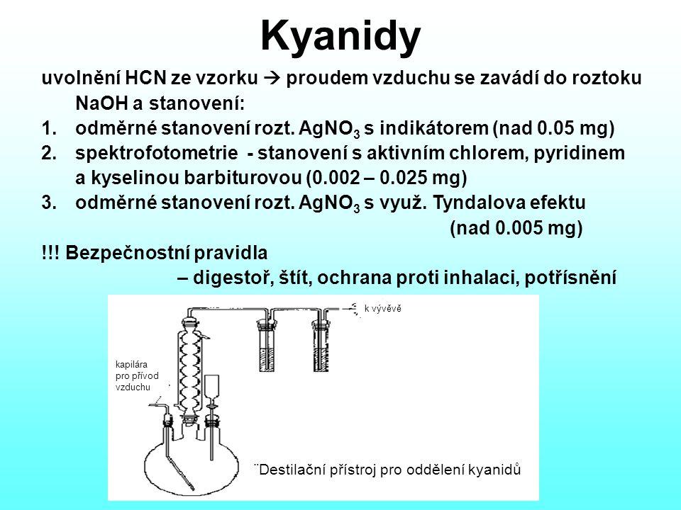 Kyanidy uvolnění HCN ze vzorku  proudem vzduchu se zavádí do roztoku NaOH a stanovení: odměrné stanovení rozt. AgNO3 s indikátorem (nad 0.05 mg)