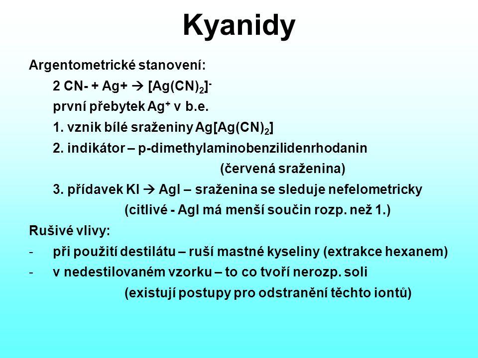 Kyanidy Argentometrické stanovení: