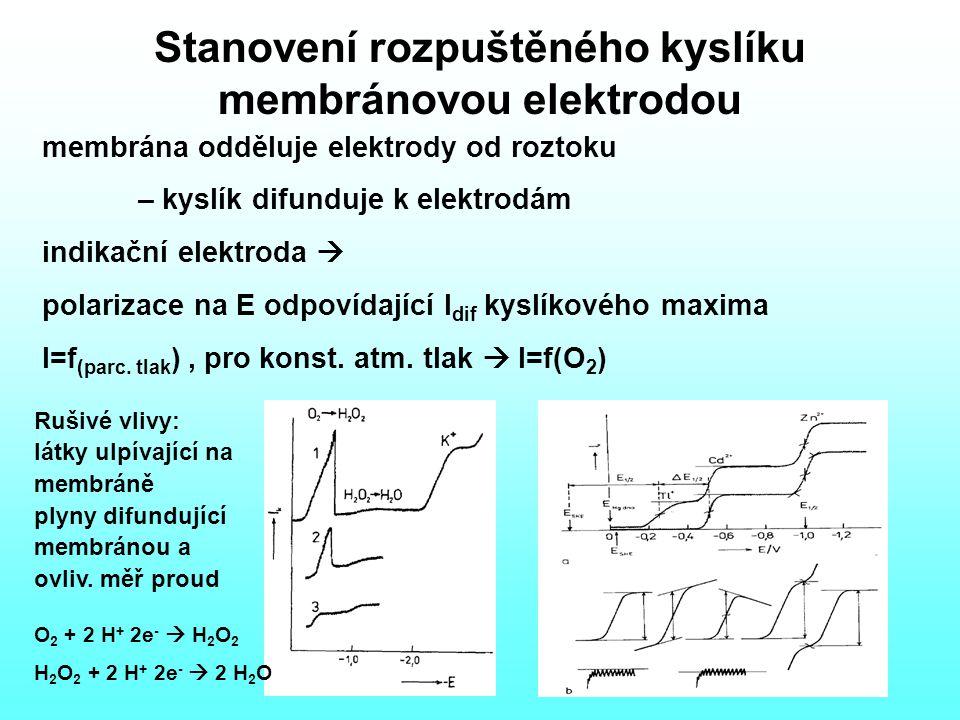 Stanovení rozpuštěného kyslíku membránovou elektrodou