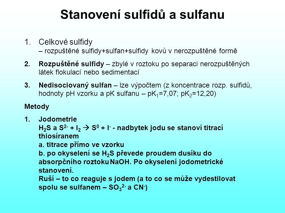 Stanovení sulfidů a sulfanu