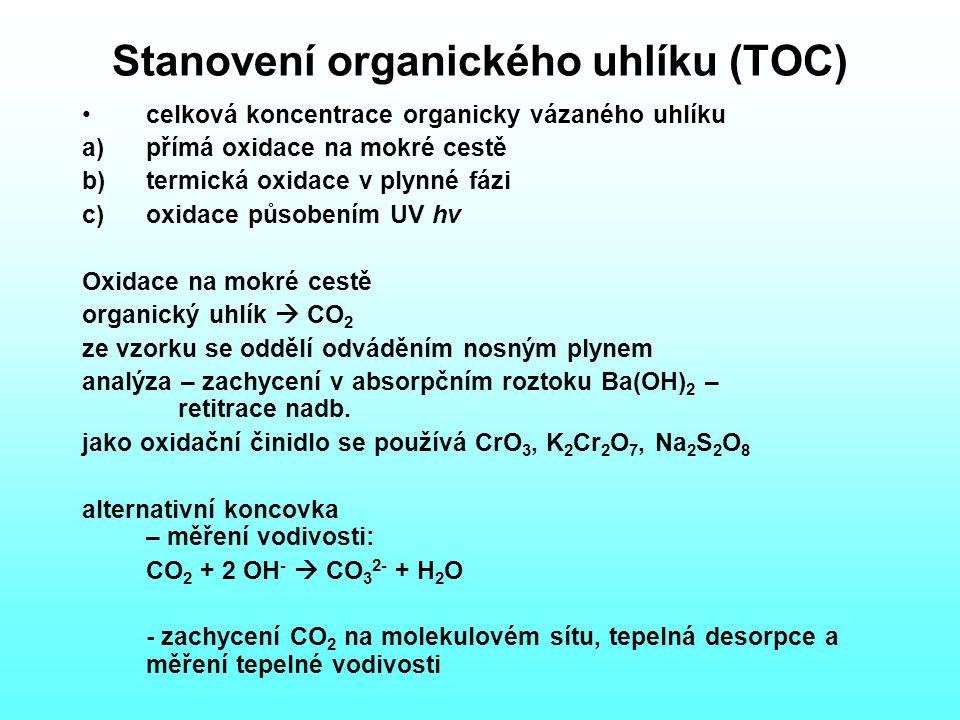 Stanovení organického uhlíku (TOC)