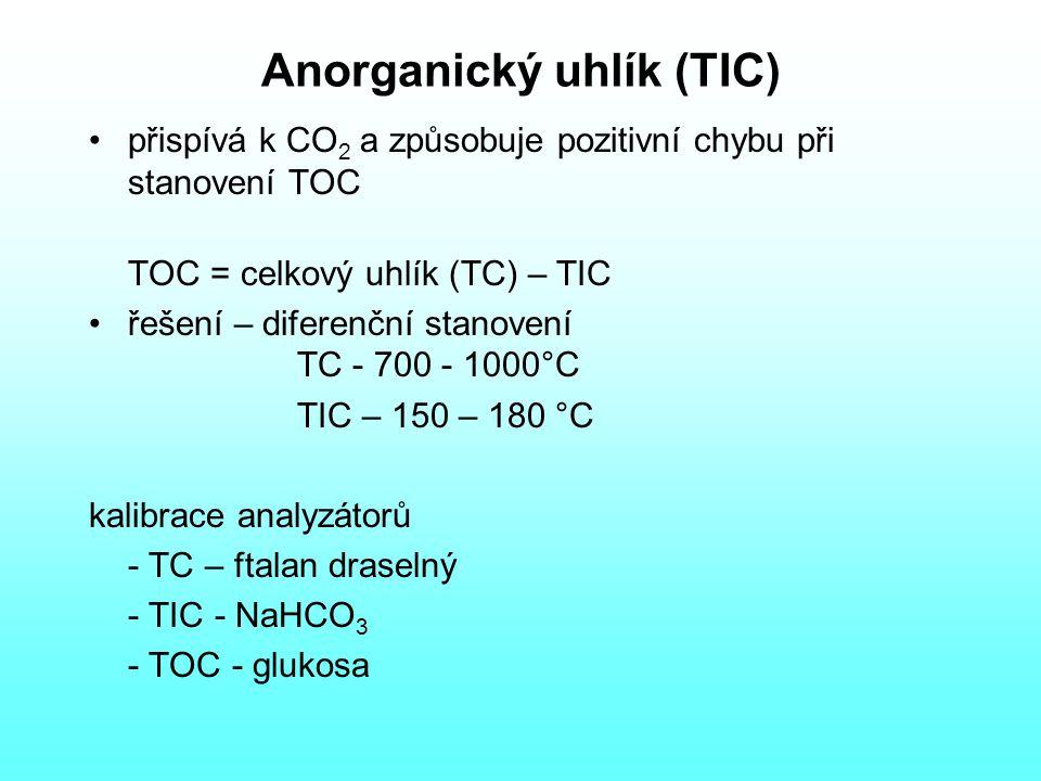 Anorganický uhlík (TIC)