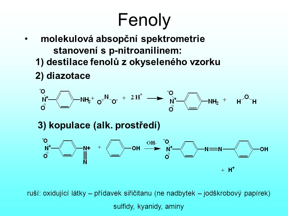 Fenoly molekulová absopční spektrometrie stanovení s p-nitroanilinem: 1) destilace fenolů z okyseleného vzorku.
