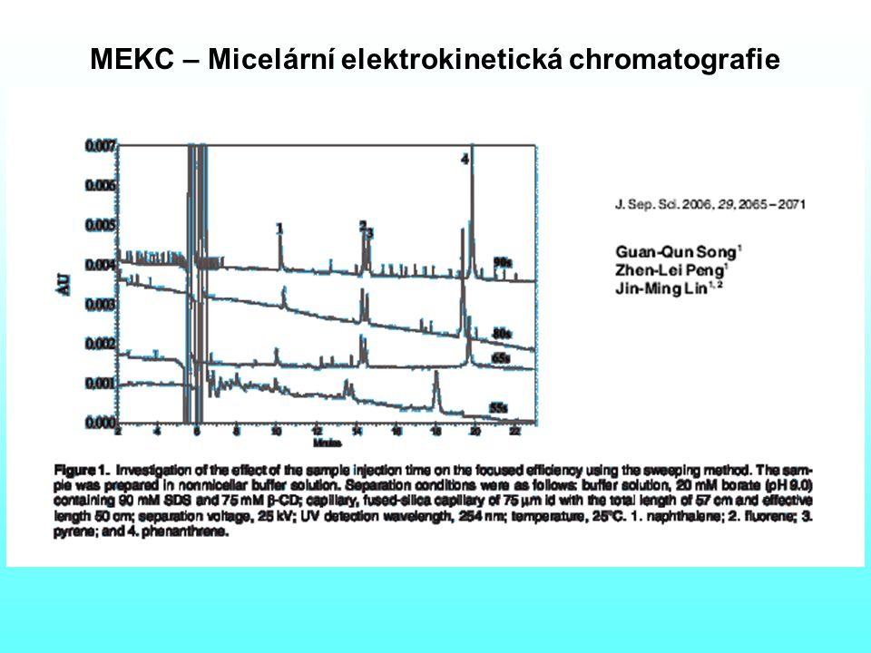 MEKC – Micelární elektrokinetická chromatografie