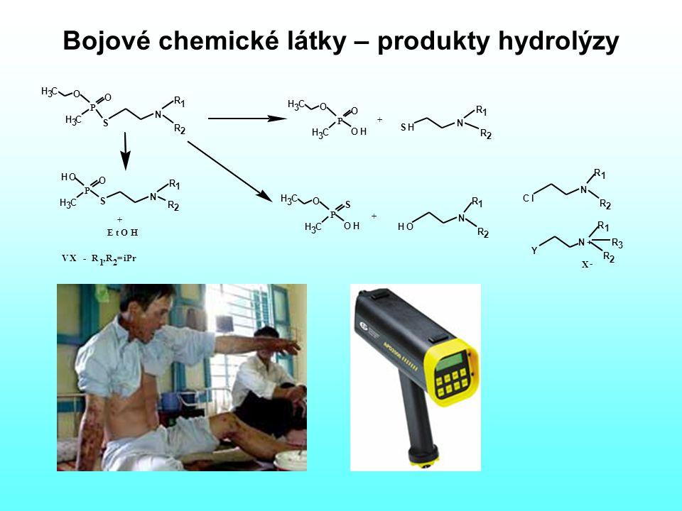 Bojové chemické látky – produkty hydrolýzy