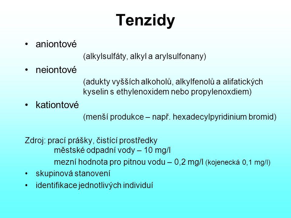 Tenzidy aniontové (alkylsulfáty, alkyl a arylsulfonany)