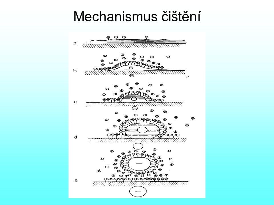 Mechanismus čištění
