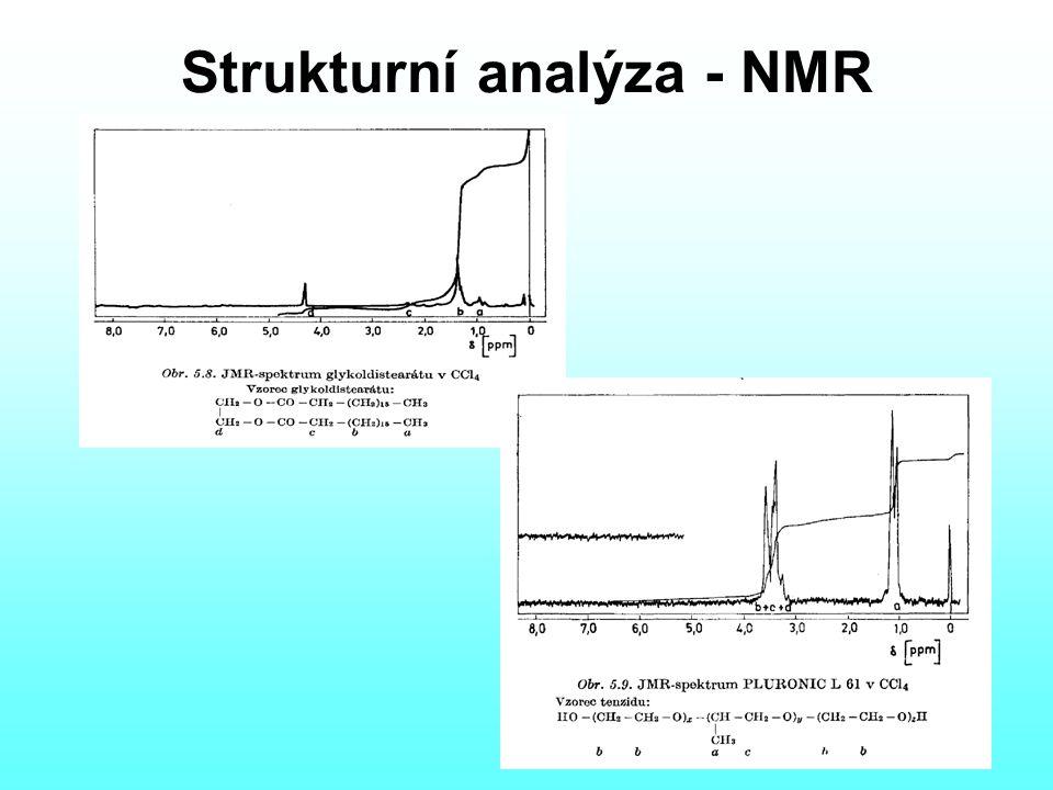 Strukturní analýza - NMR