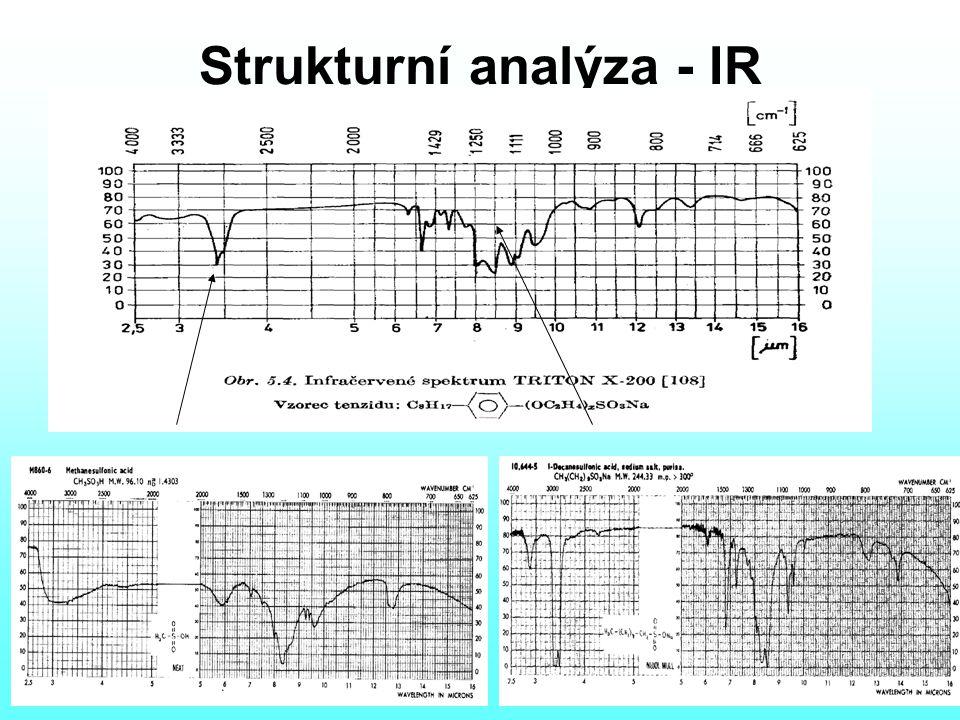 Strukturní analýza - IR