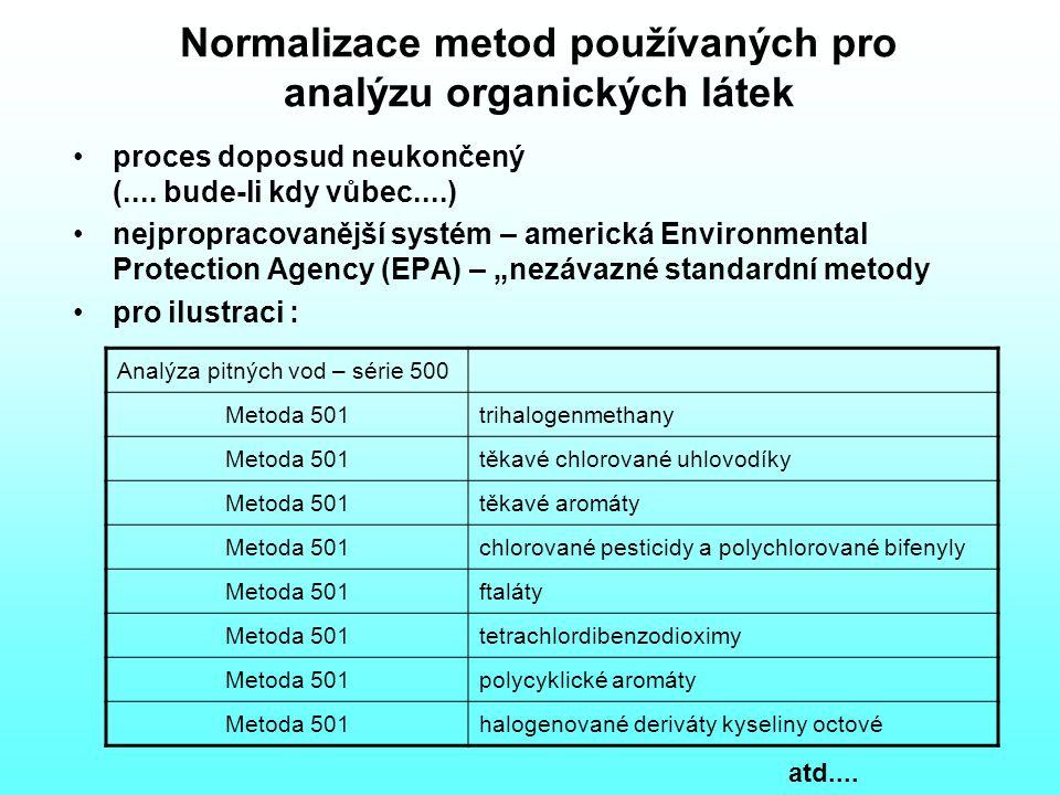 Normalizace metod používaných pro analýzu organických látek