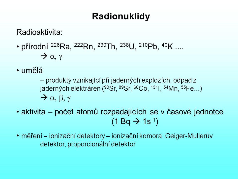 Radionuklidy Radioaktivita:
