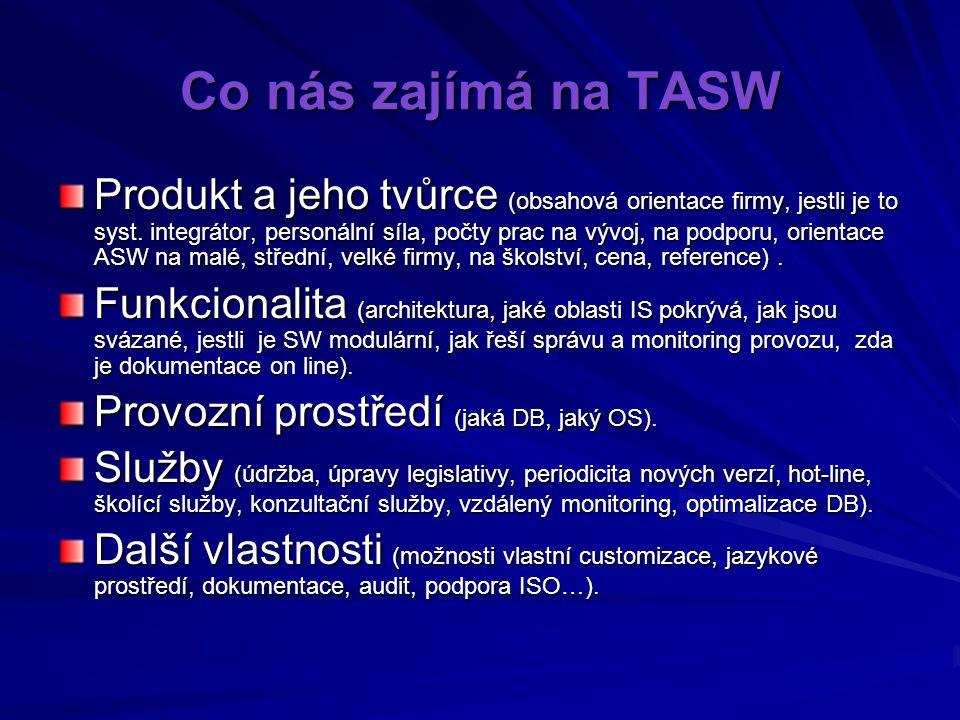 Co nás zajímá na TASW
