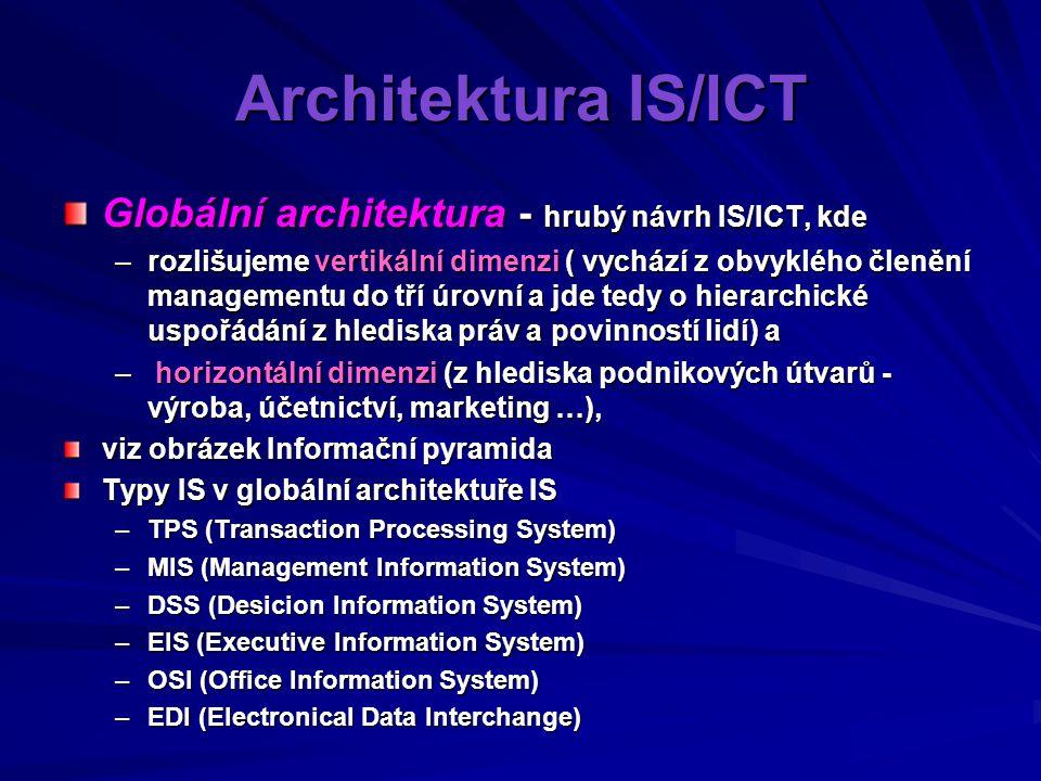Architektura IS/ICT Globální architektura - hrubý návrh IS/ICT, kde