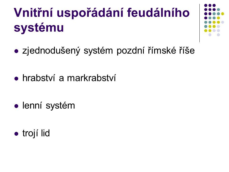 Vnitřní uspořádání feudálního systému