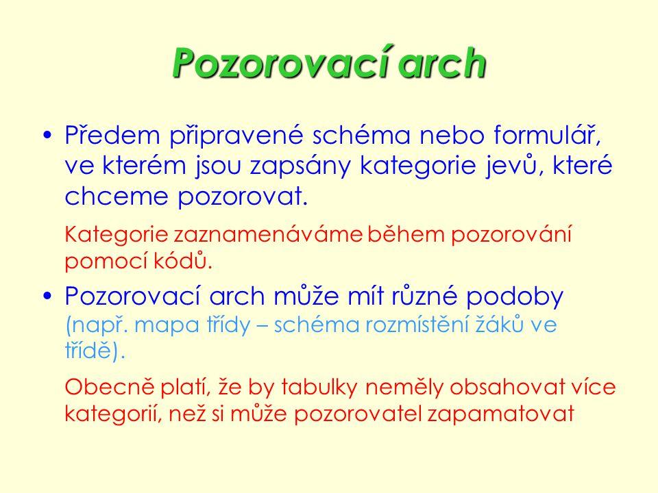 Pozorovací arch Předem připravené schéma nebo formulář, ve kterém jsou zapsány kategorie jevů, které chceme pozorovat.