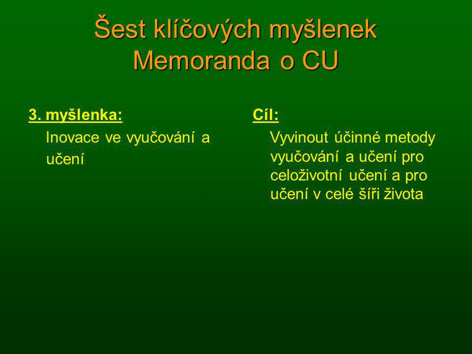 Šest klíčových myšlenek Memoranda o CU