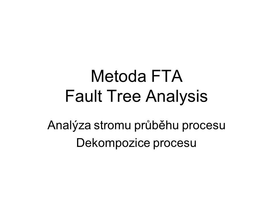 Metoda FTA Fault Tree Analysis