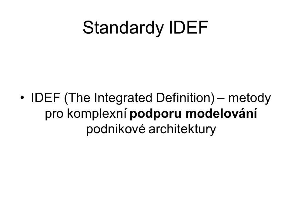 Standardy IDEF IDEF (The Integrated Definition) – metody pro komplexní podporu modelování podnikové architektury.