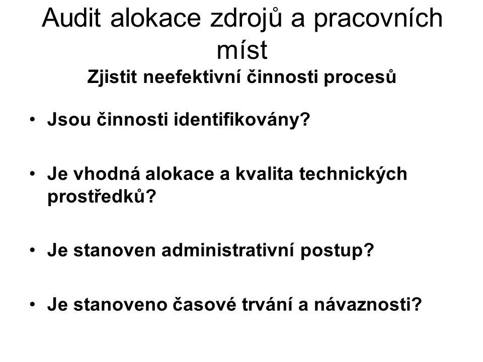 Audit alokace zdrojů a pracovních míst Zjistit neefektivní činnosti procesů