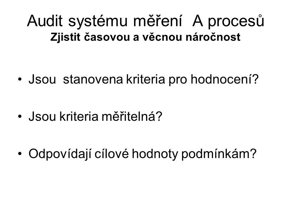 Audit systému měření A procesů Zjistit časovou a věcnou náročnost