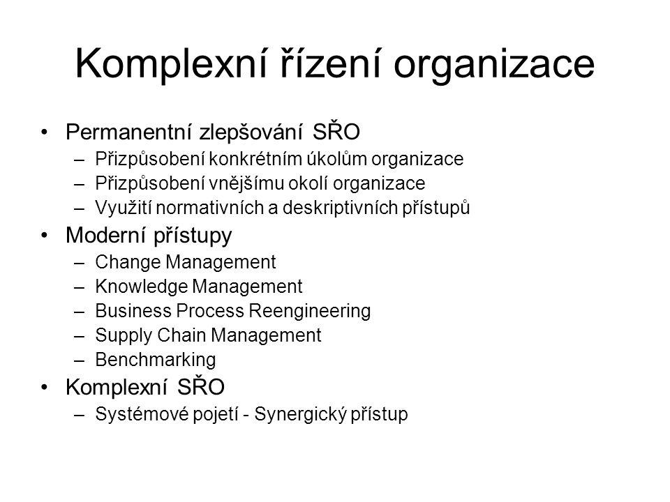 Komplexní řízení organizace
