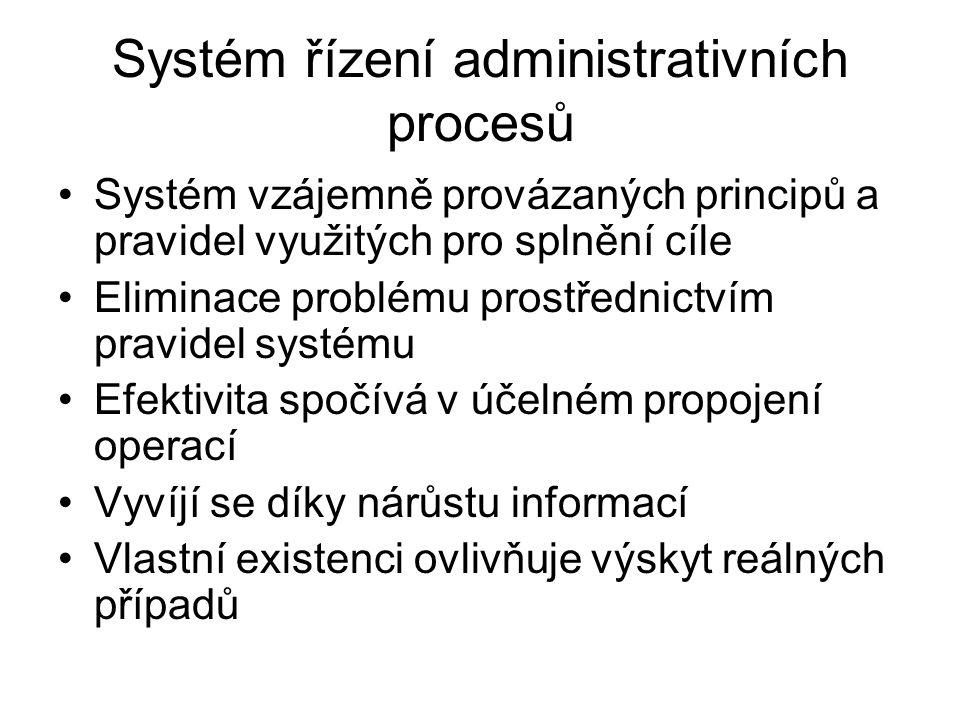 Systém řízení administrativních procesů