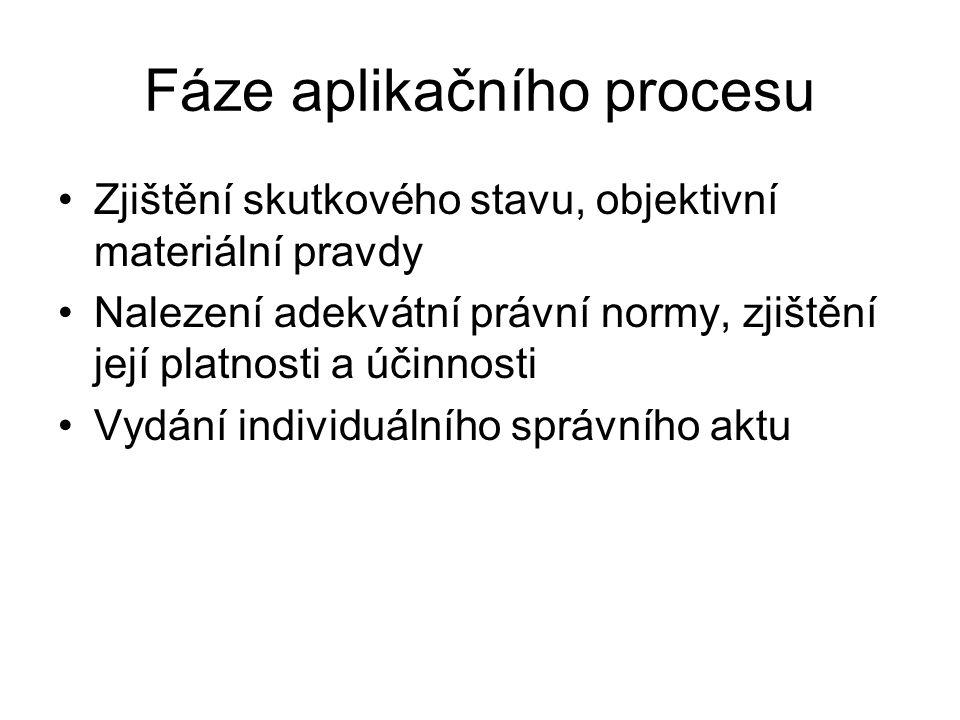 Fáze aplikačního procesu