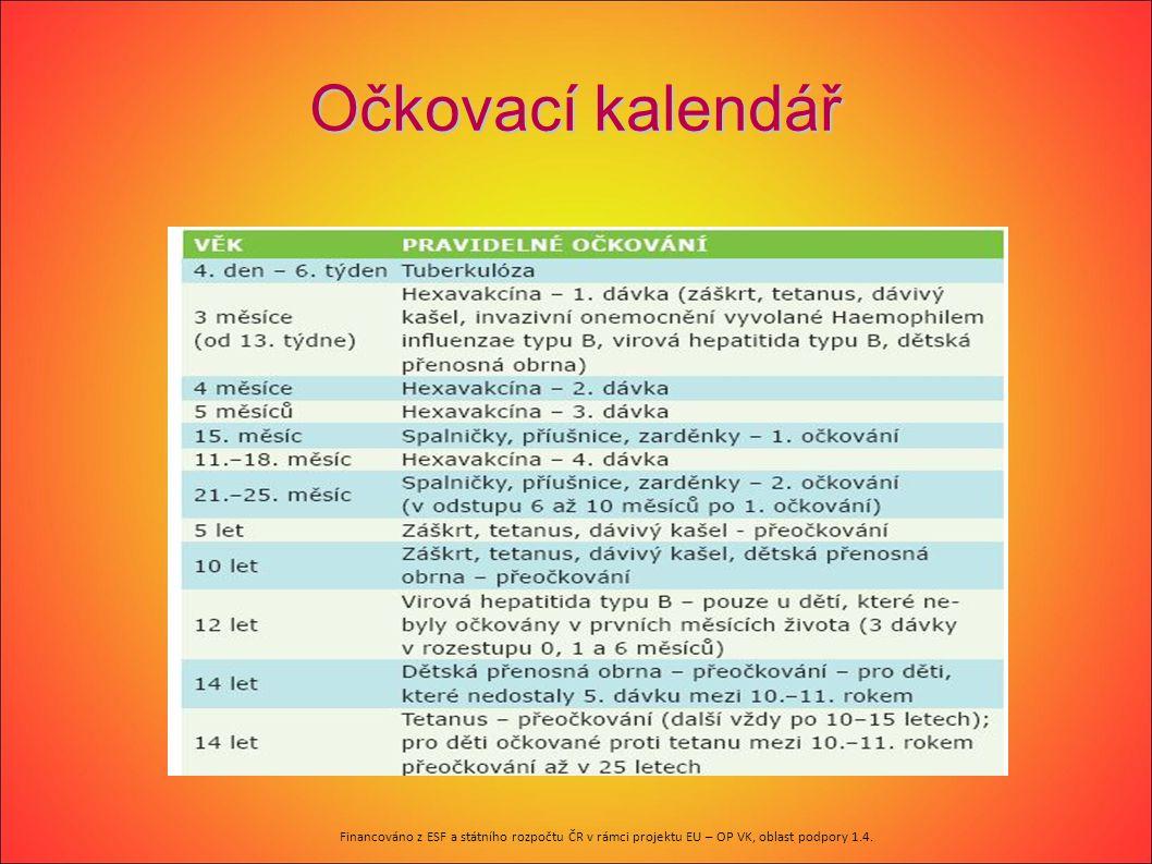 Očkovací kalendář Financováno z ESF a státního rozpočtu ČR v rámci projektu EU – OP VK, oblast podpory 1.4.