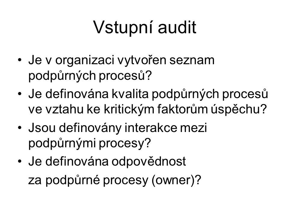 Vstupní audit Je v organizaci vytvořen seznam podpůrných procesů