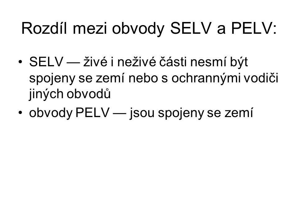 Rozdíl mezi obvody SELV a PELV: