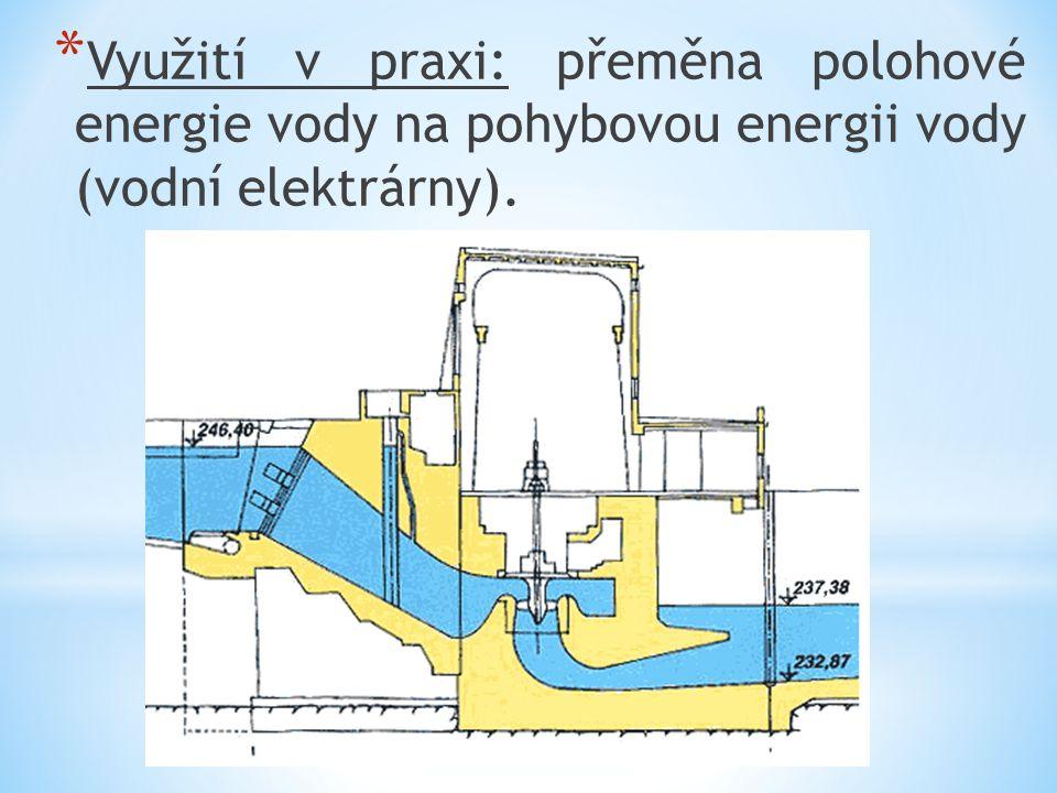 Využití v praxi: přeměna polohové energie vody na pohybovou energii vody (vodní elektrárny).