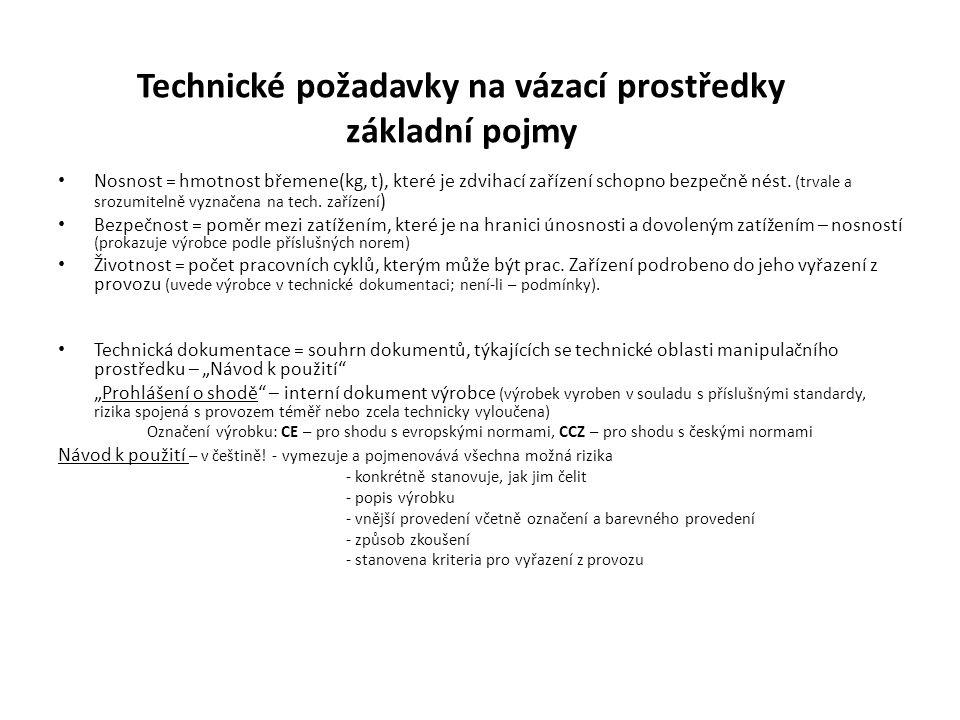 Technické požadavky na vázací prostředky základní pojmy