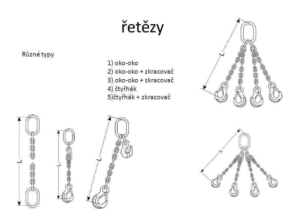 řetězy Různé typy 1) oko-oko 2) oko-oko + zkracovač