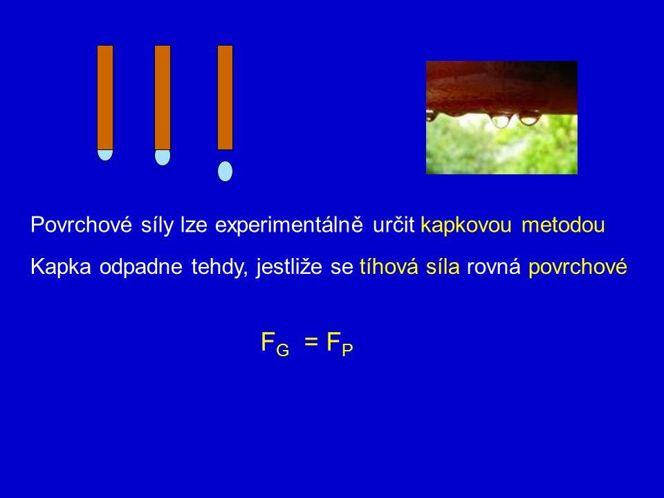 FG = FP Povrchové síly lze experimentálně určit kapkovou metodou