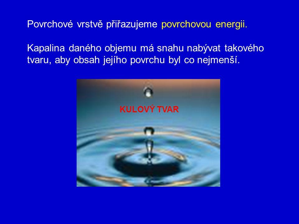 Povrchové vrstvě přiřazujeme povrchovou energii.