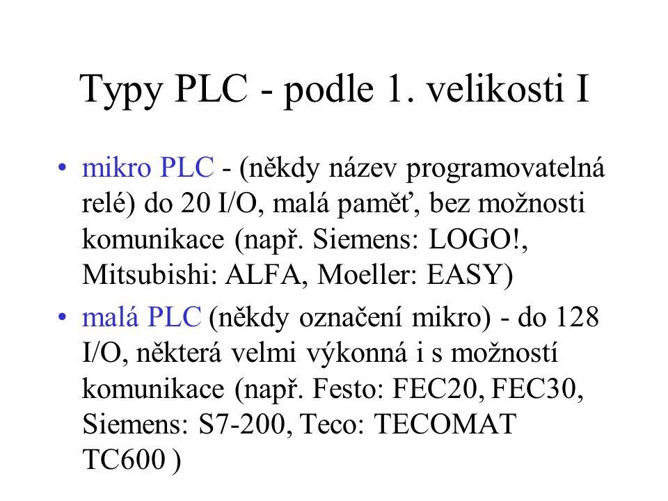 Typy PLC - podle 1. velikosti I