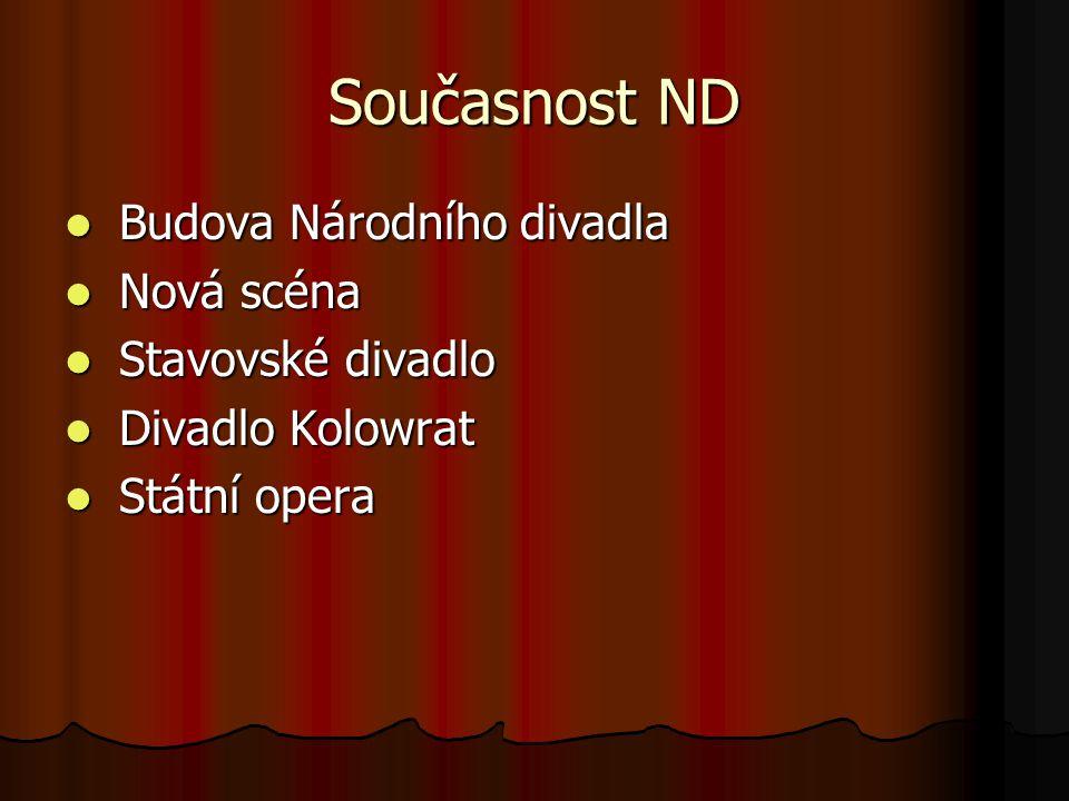 Současnost ND Budova Národního divadla Nová scéna Stavovské divadlo