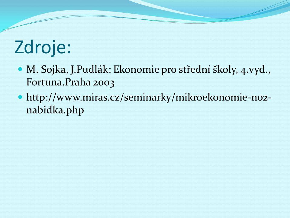 Zdroje: M. Sojka, J.Pudlák: Ekonomie pro střední školy, 4.vyd., Fortuna.Praha 2003.